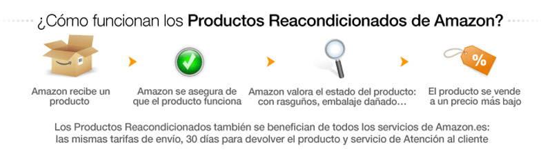 garantías de amazon españa para productos de segunda mano